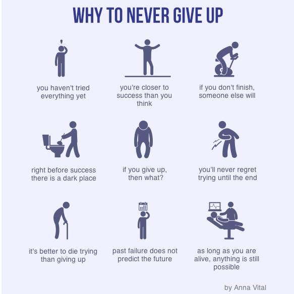 pourquoi ne jamais abandonner